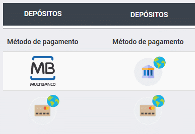 Opções bancárias